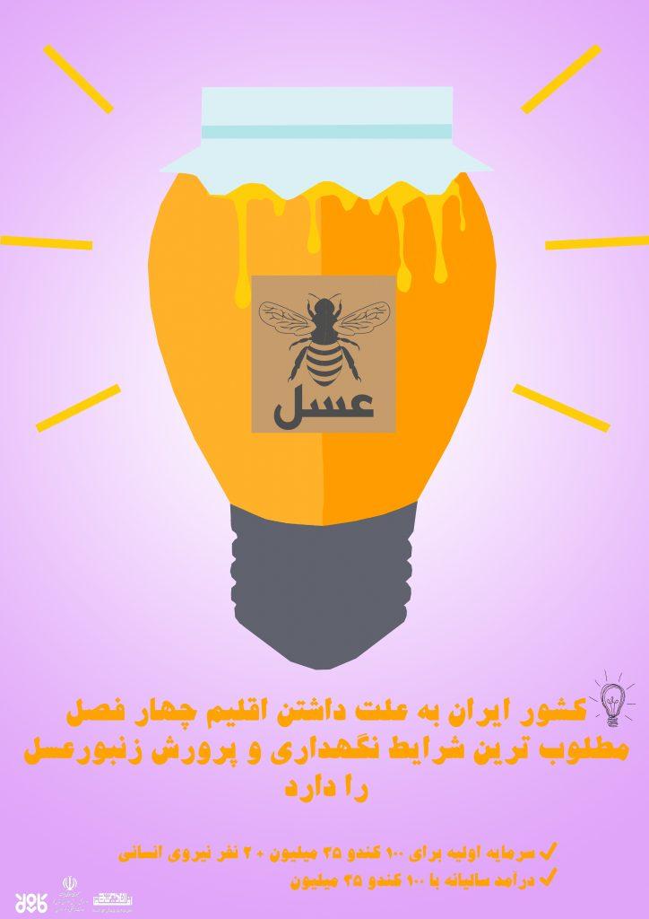 ایدههای شروع کار